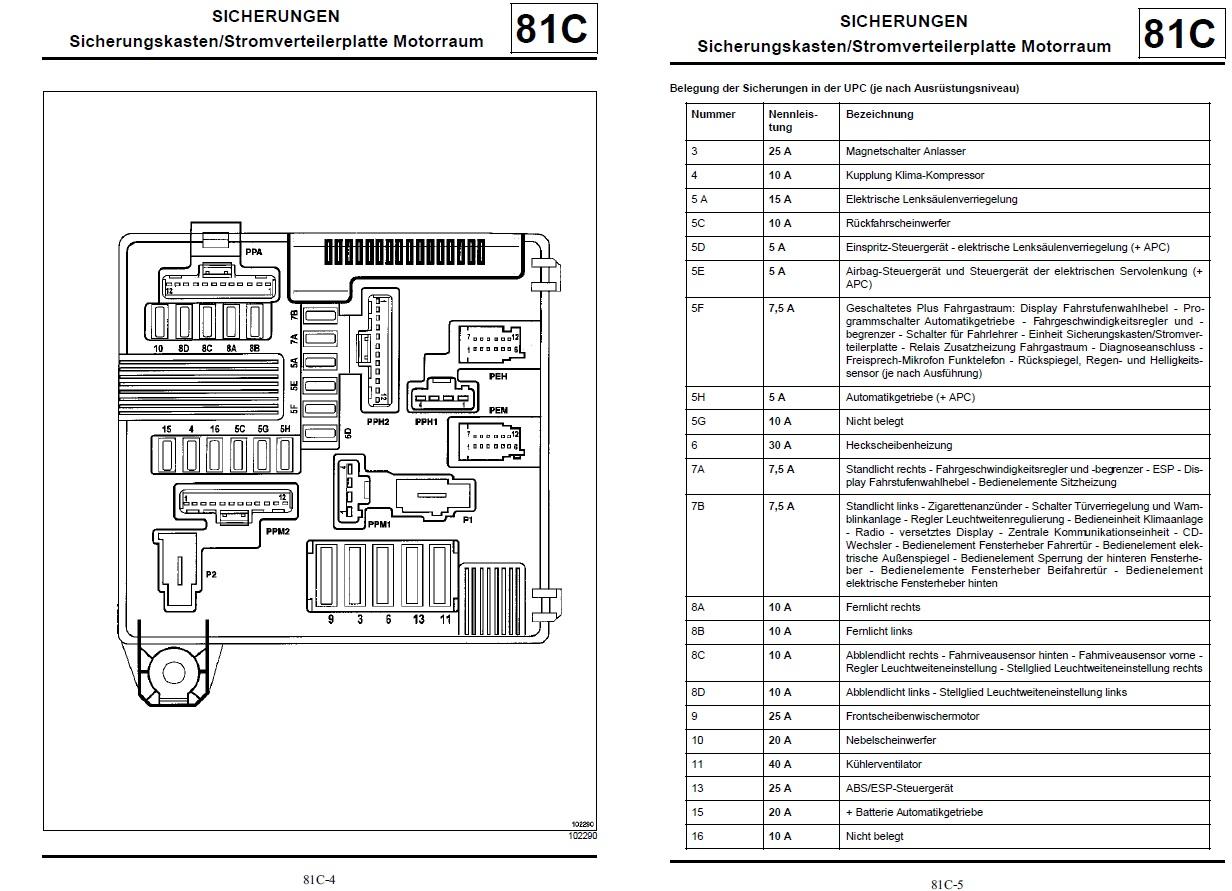 Charmant Crx Schaltplan Sicherung Ideen - Schaltplan Serie Circuit ...